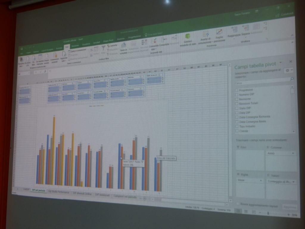 Software personalizzato: Planner in Pre Produzione